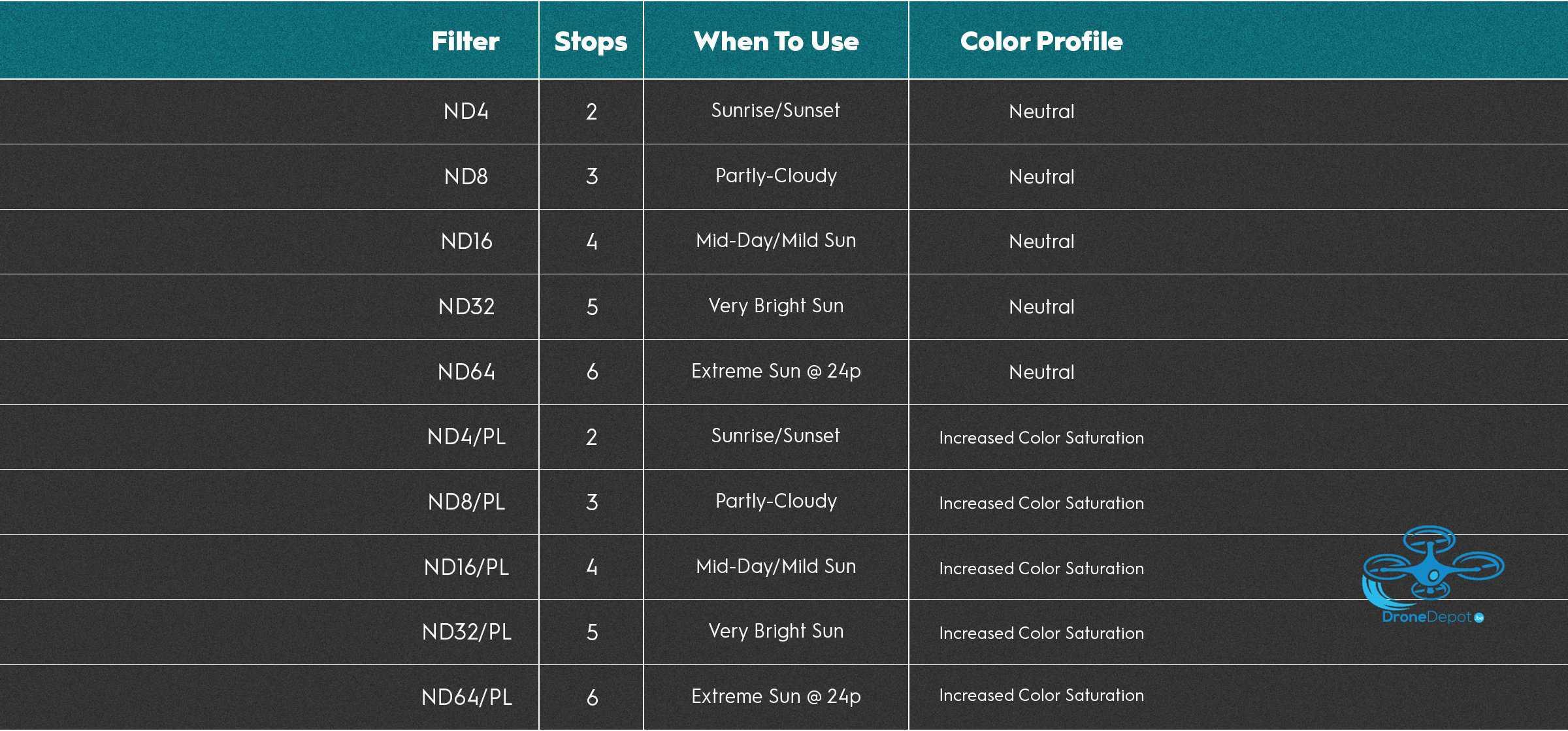 Polar Pro Dji Mavic Air Filters 6 Pack Dronedepot
